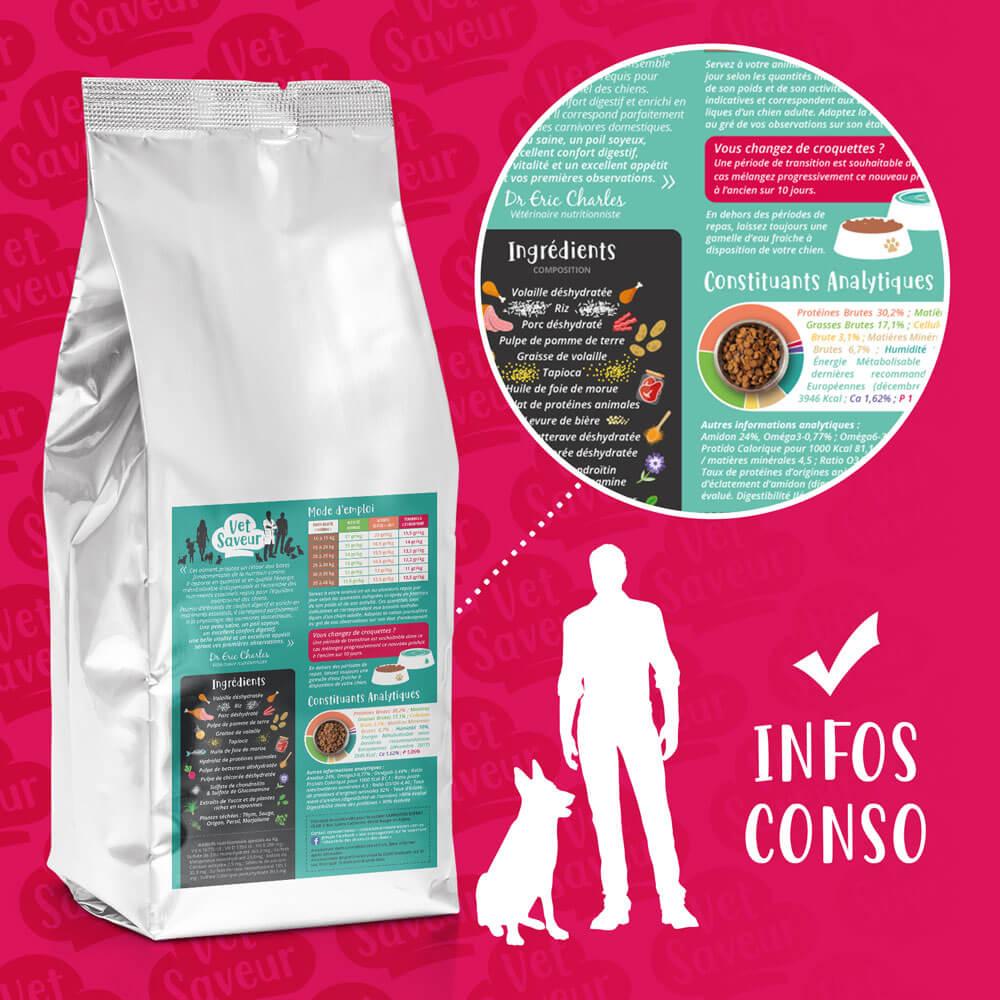 croquettes-chien-information-consomateur